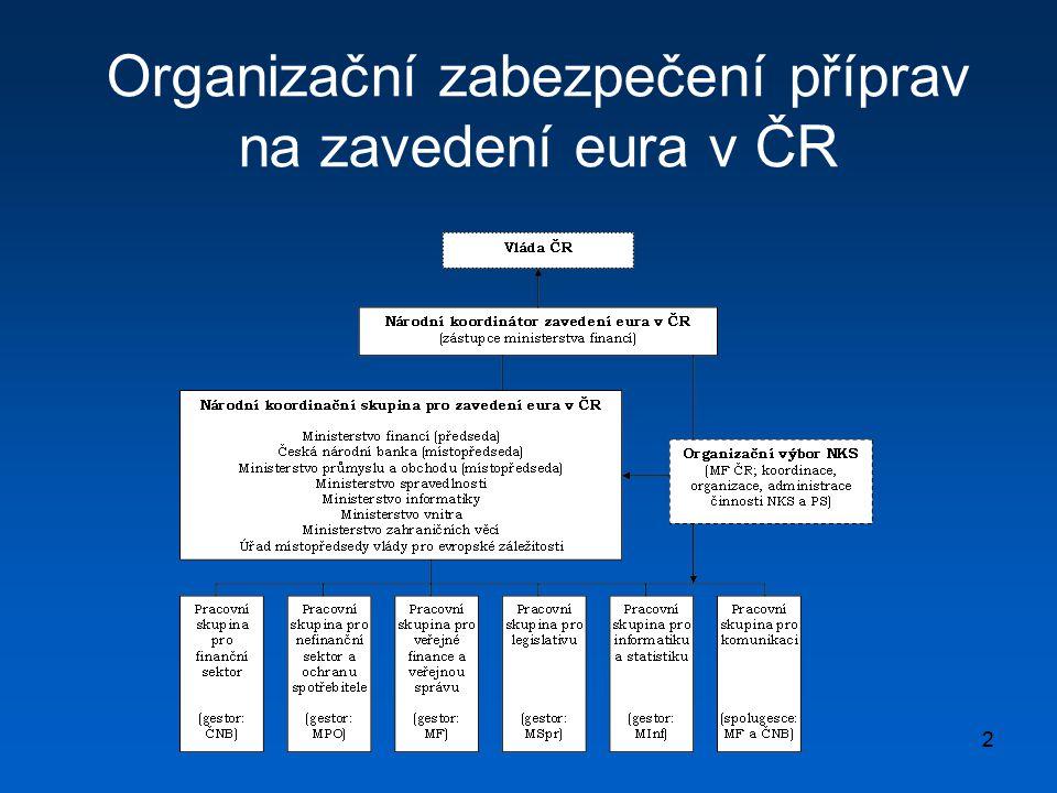 2 Organizační zabezpečení příprav na zavedení eura v ČR