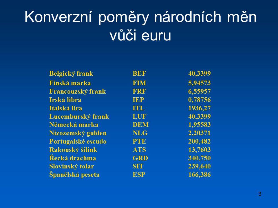 3 Konverzní poměry národních měn vůči euru Belgický frankBEF40,3399 Finská markaFIM5,94573 Francouzský frankFRF6,55957 Irská libraIEP0,78756 Italská liraITL1936,27 Lucemburský frankLUF40,3399 Německá markaDEM1,95583 Nizozemský guldenNLG2,20371 Portugalské escudoPTE200,482 Rakouský šilinkATS13,7603 Řecká drachmaGRD340,750 Slovinský tolarSIT239,640 Španělská pesetaESP166,386