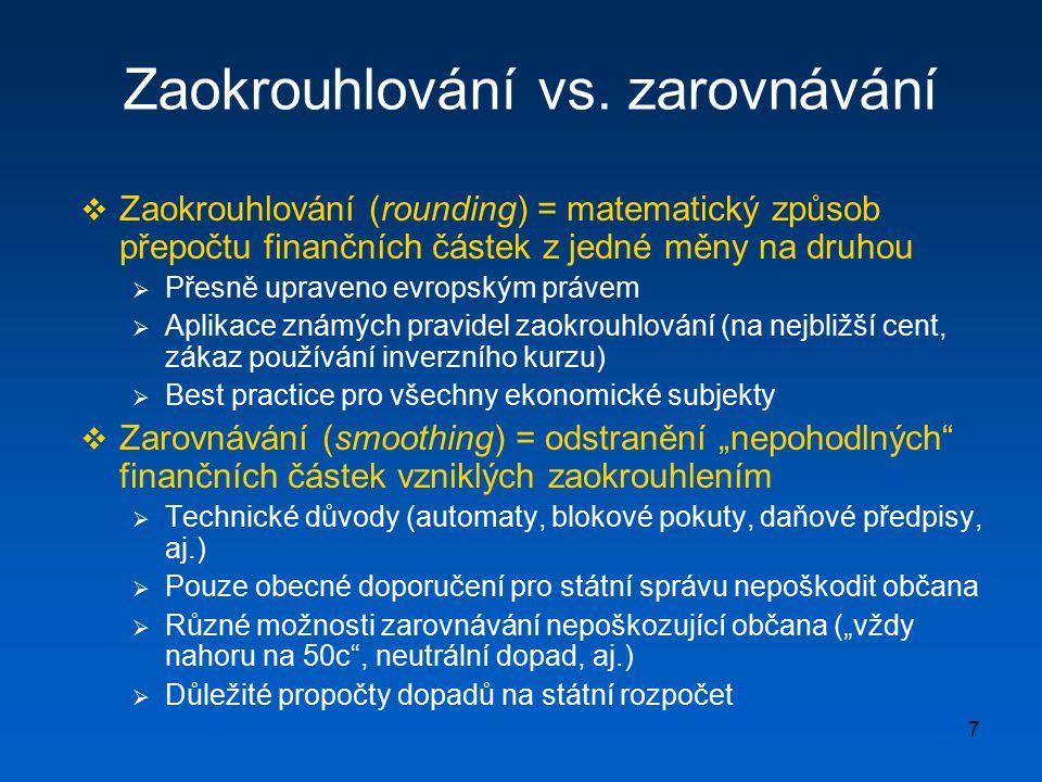8 Černá listina  Seznam nepoctivých obchodníků využívajících zavedení eura k nadměrnému růstu cen  Kdo vede seznam .