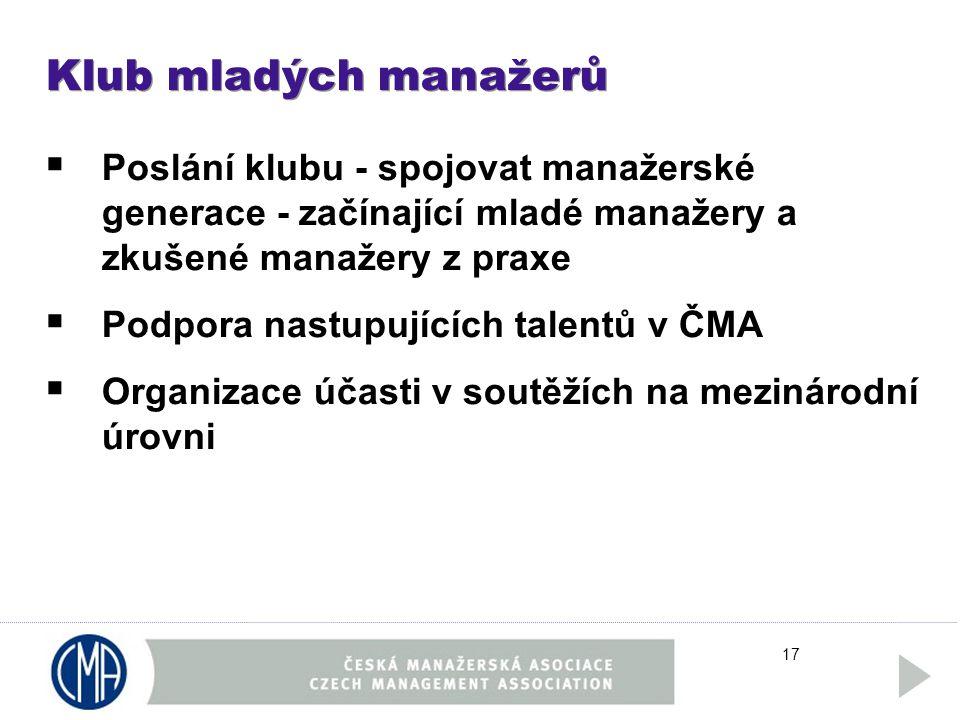 17 Klub mladých manažerů  Poslání klubu - spojovat manažerské generace - začínající mladé manažery a zkušené manažery z praxe  Podpora nastupujících talentů v ČMA  Organizace účasti v soutěžích na mezinárodní úrovni