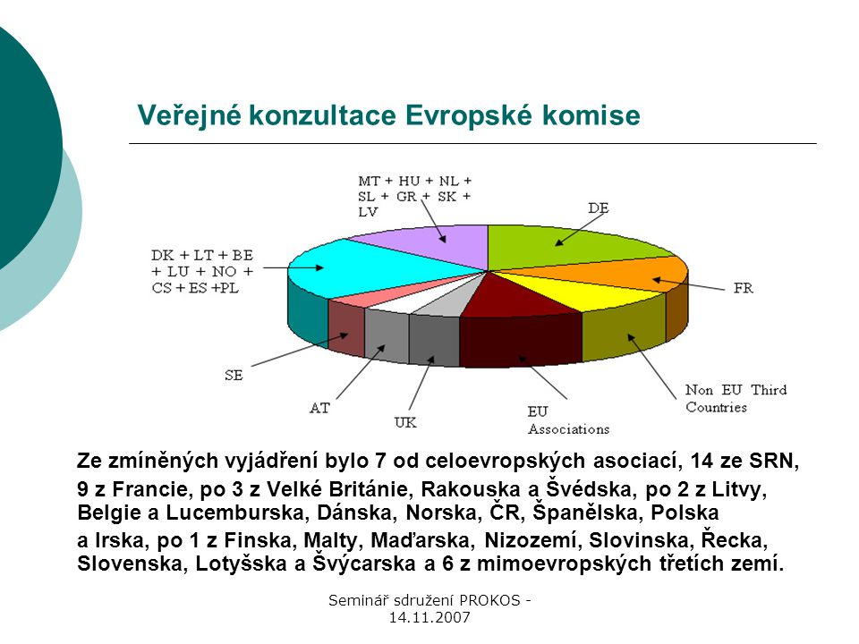 Seminář sdružení PROKOS - 14.11.2007 Veřejné konzultace Evropské komise Ze zmíněných vyjádření bylo 7 od celoevropských asociací, 14 ze SRN, 9 z Francie, po 3 z Velké Británie, Rakouska a Švédska, po 2 z Litvy, Belgie a Lucemburska, Dánska, Norska, ČR, Španělska, Polska a Irska, po 1 z Finska, Malty, Maďarska, Nizozemí, Slovinska, Řecka, Slovenska, Lotyšska a Švýcarska a 6 z mimoevropských třetích zemí.