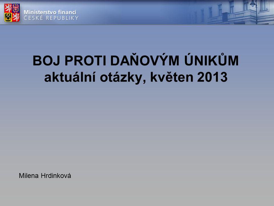 BOJ PROTI DAŇOVÝM ÚNIKŮM aktuální otázky, květen 2013 Milena Hrdinková