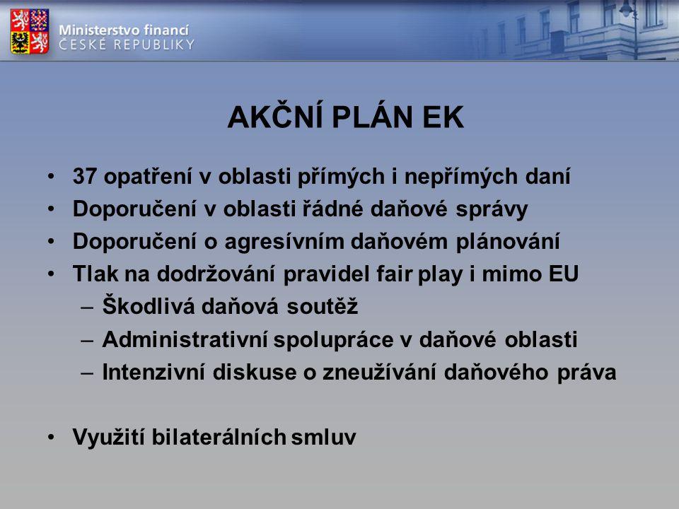 AKČNÍ PLÁN EK 37 opatření v oblasti přímých i nepřímých daní Doporučení v oblasti řádné daňové správy Doporučení o agresívním daňovém plánování Tlak n