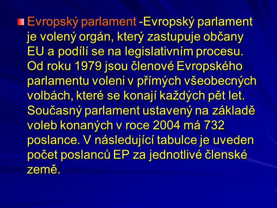 Evropský parlament -Evropský parlament je volený orgán, který zastupuje občany EU a podílí se na legislativním procesu. Od roku 1979 jsou členové Evro