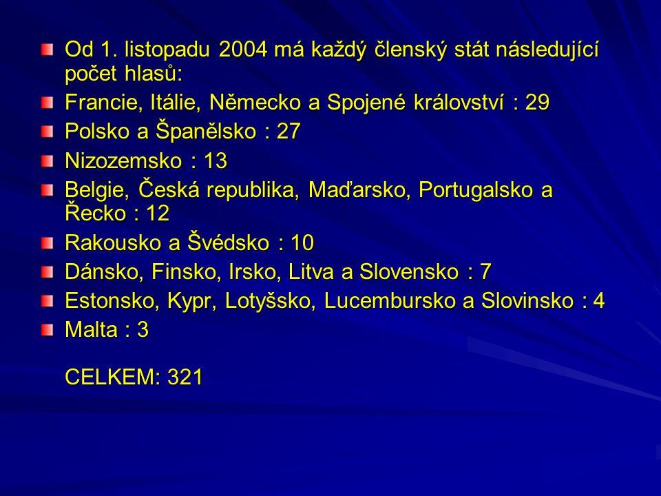 Od 1. listopadu 2004 má každý členský stát následující počet hlasů: Francie, Itálie, Německo a Spojené království : 29 Polsko a Španělsko : 27 Nizozem