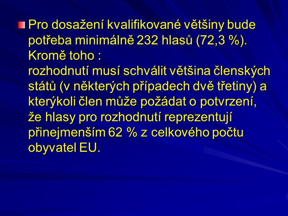 Pro dosažení kvalifikované většiny bude potřeba minimálně 232 hlasů (72,3 %). Kromě toho : rozhodnutí musí schválit většina členských států (v některý