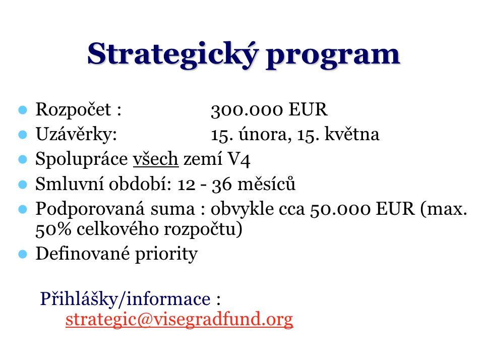 Strategický program Rozpočet : 300.000 EUR Uzávěrky: 15.
