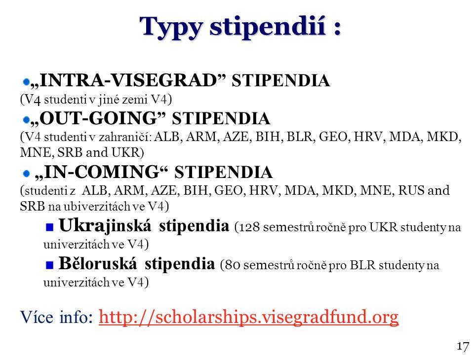 """Typy stipendií : 17 """" INTRA-VISEGRAD STIPENDIA (V4 studenti v jiné zemi V4 ) """" OUT-GOING STIPENDIA ( V4 studenti v zahraničí: ALB, ARM, AZE, BIH, BLR, GEO, HRV, MDA, MKD, MNE, SRB and UKR ) """" IN-COMING STIPENDIA ( studenti z ALB, ARM, AZE, BIH, GEO, HRV, MDA, MKD, MNE, RUS and SRB na ubiverzitách ve V4 ) Ukra jinská stipendia (128 seme strů ročně pro UKR studenty na univerzitách ve V4 ) B ěloruská stipendia (80 seme strů ročně pro BLR studenty na univerzitách ve V4 ) Více info : http://scholarships.visegradfund.org"""