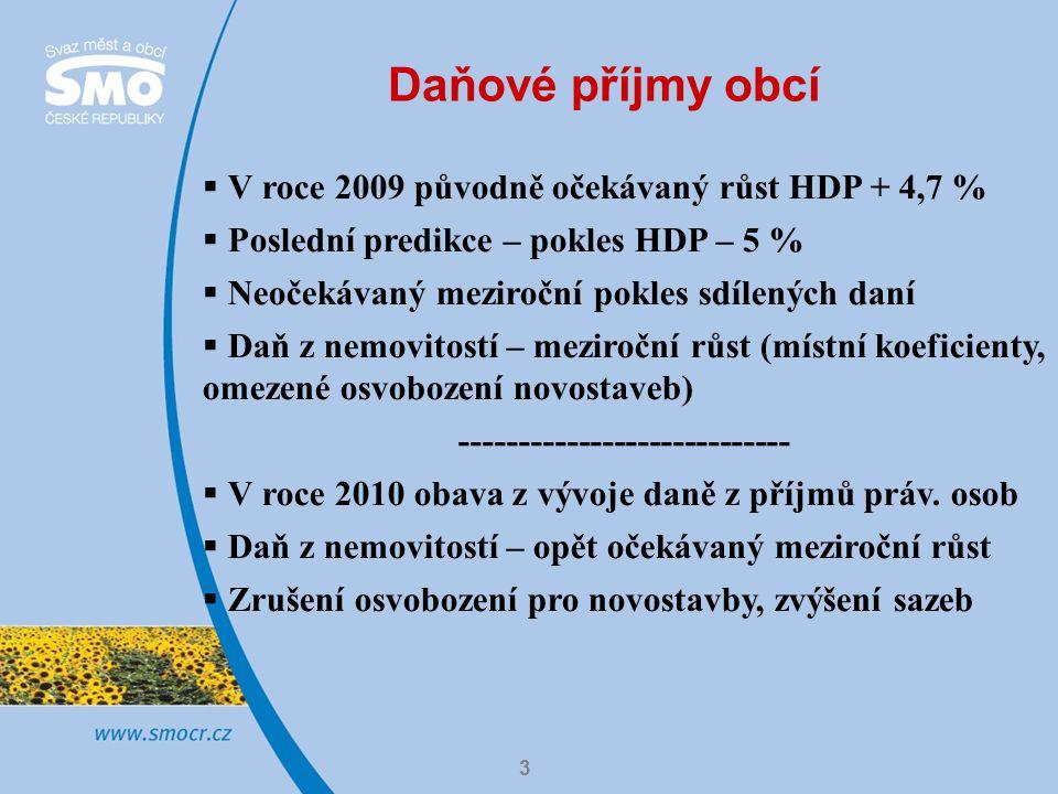 Struktura daňových příjmů obcí