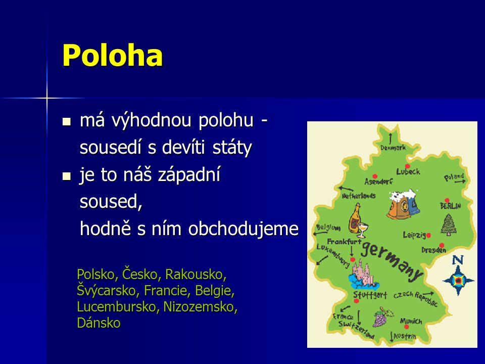 Poloha má výhodnou polohu - má výhodnou polohu - sousedí s devíti státy je to náš západní je to náš západnísoused, hodně s ním obchodujeme Polsko, Čes