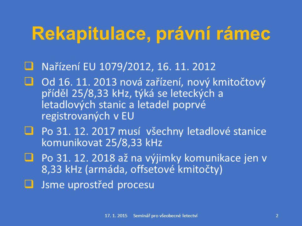 Rekapitulace, právní rámec  Nařízení EU 1079/2012, 16. 11. 2012  Od 16. 11. 2013 nová zařízení, nový kmitočtový příděl 25/8,33 kHz, týká se leteckýc