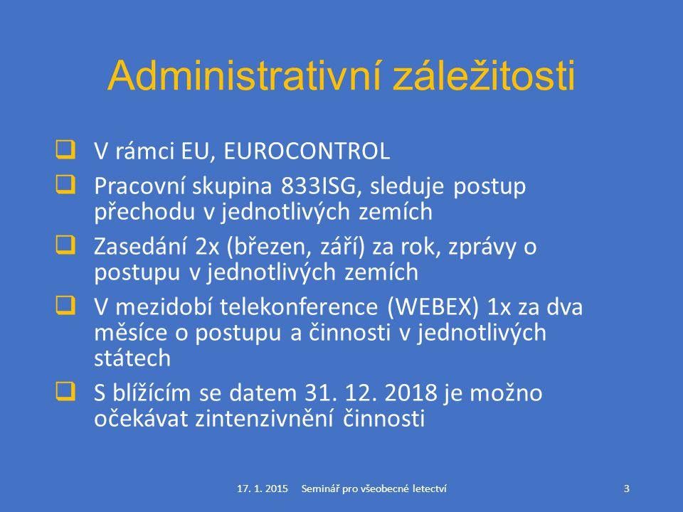 Administrativní záležitosti  V rámci EU, EUROCONTROL  Pracovní skupina 833ISG, sleduje postup přechodu v jednotlivých zemích  Zasedání 2x (březen,