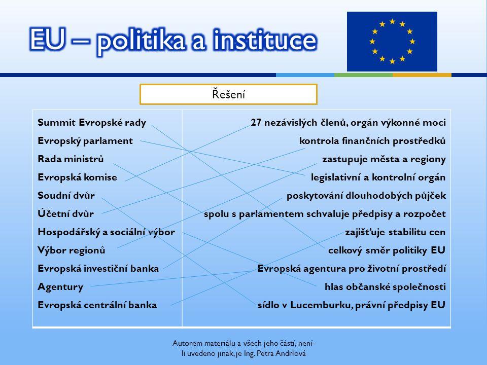 Autorem materiálu a všech jeho částí, není- li uvedeno jinak, je Ing. Petra Andrlová Summit Evropské rady Evropský parlament Rada ministrů Evropská ko