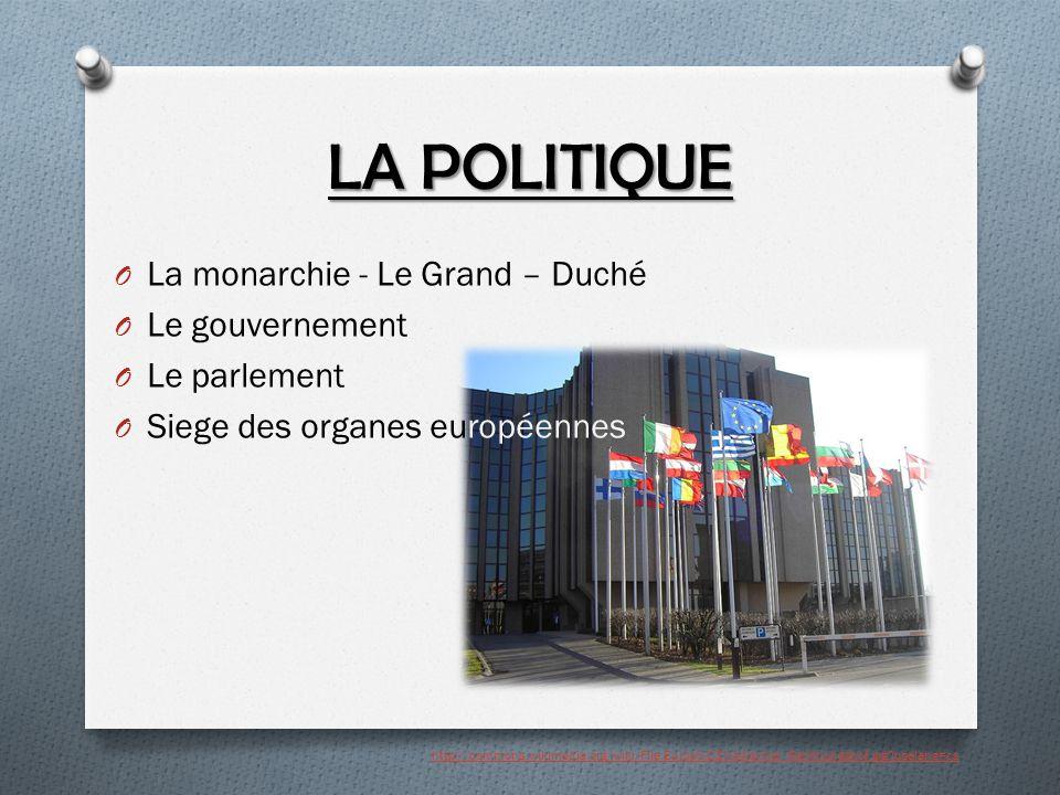 LA POLITIQUE O La monarchie - Le Grand – Duché O Le gouvernement O Le parlement O Siege des organes européennes http://commons.wikimedia.org/wiki/File