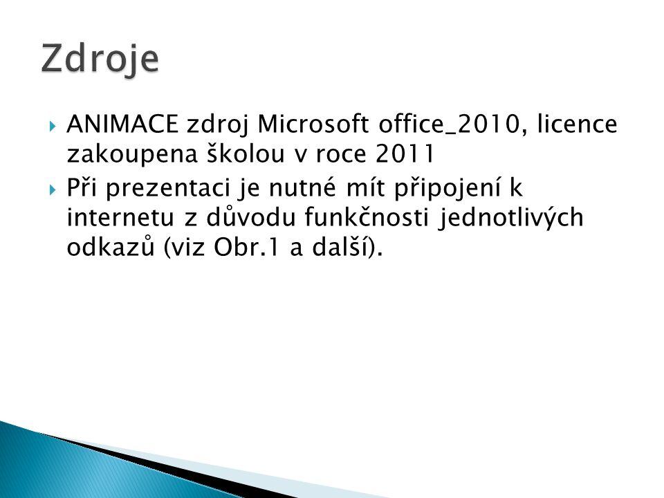  ANIMACE zdroj Microsoft office_2010, licence zakoupena školou v roce 2011  Při prezentaci je nutné mít připojení k internetu z důvodu funkčnosti je