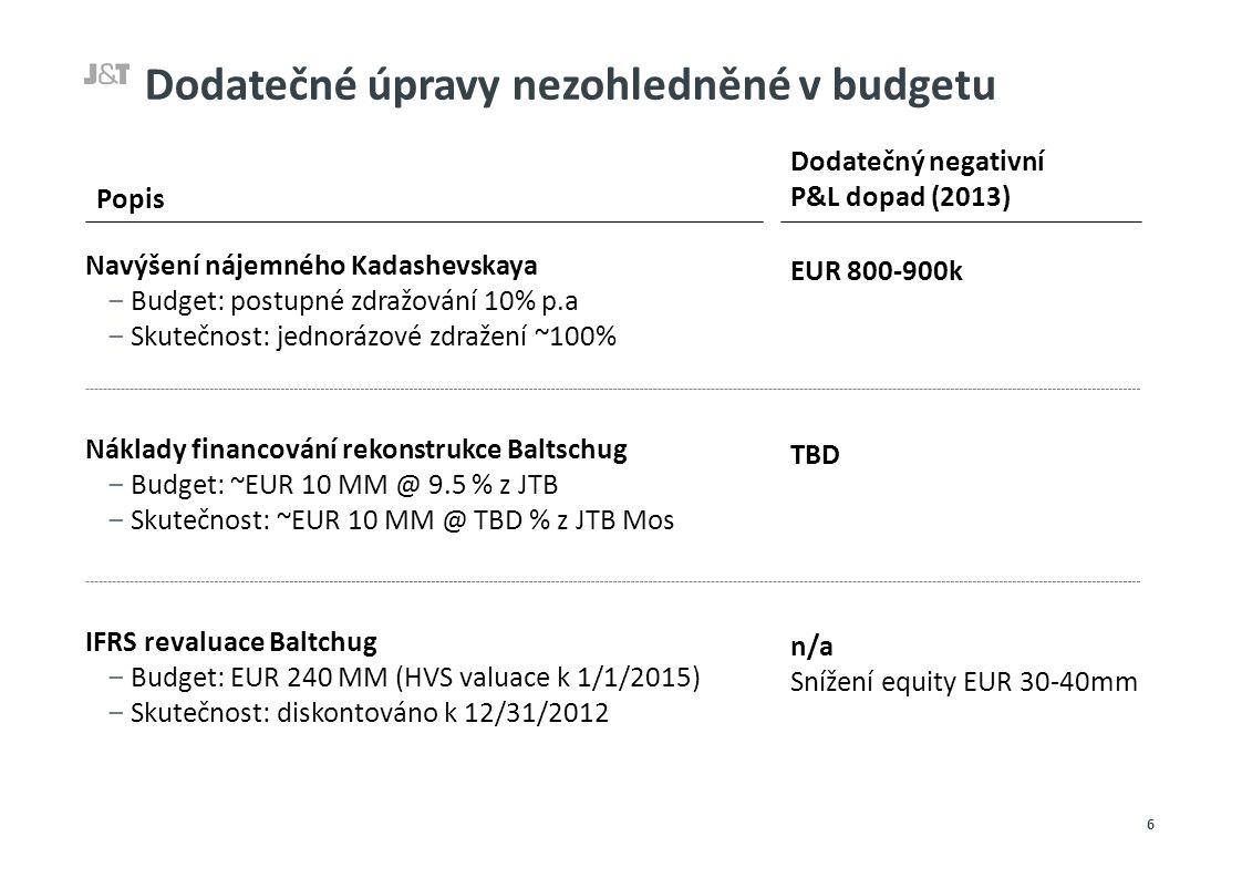 InterContinental – shrnutí transakce 7 VALUACE PŘEDMĚT OSTATNÍ FINANCOVÁNÍ  Enterprise value EUR 128 MM (~16x 2013EBITDA)  Kupní cena za 90% podíl EUR 29.5 MM – financováno směnkou z JTPE  Prodávající garantuje 6% yield po dobu 3 let  Fakticky: hotel (vč.
