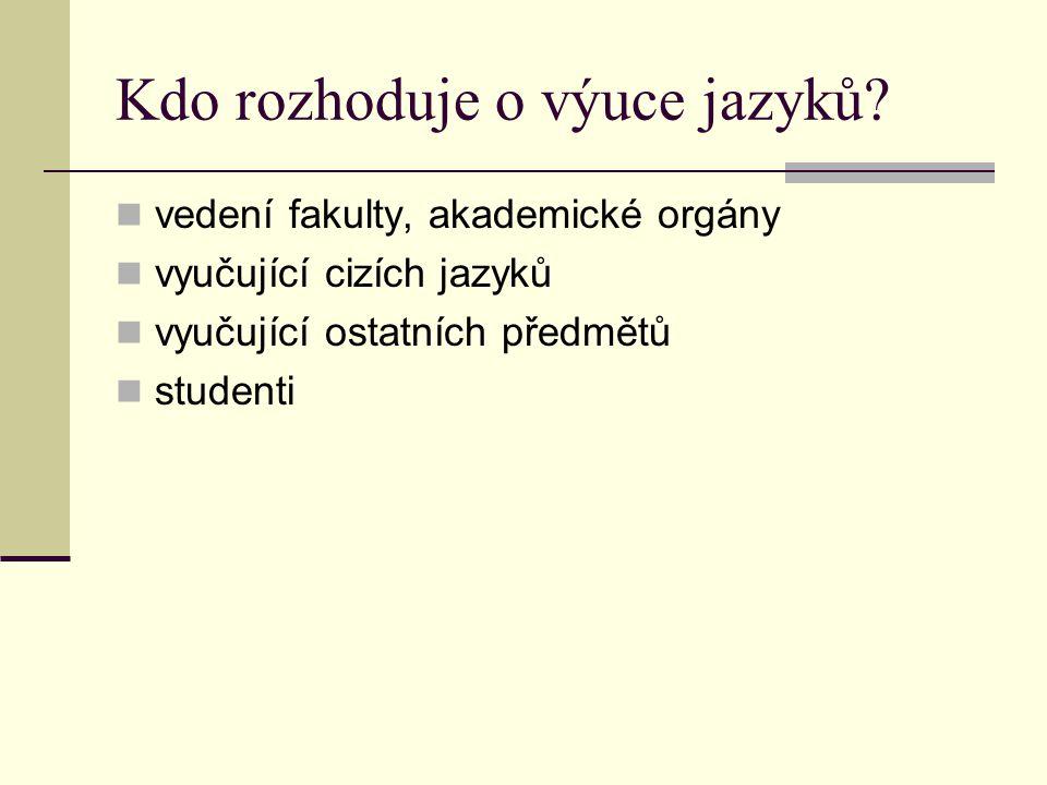 Kdo rozhoduje o výuce jazyků? vedení fakulty, akademické orgány vyučující cizích jazyků vyučující ostatních předmětů studenti