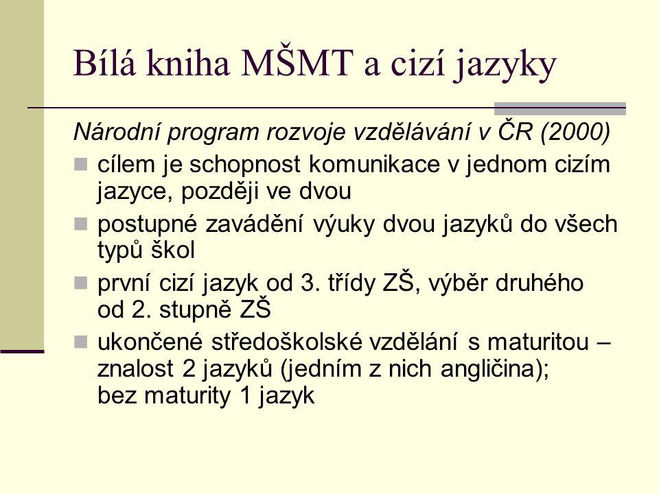 Bílá kniha MŠMT a cizí jazyky Národní program rozvoje vzdělávání v ČR (2000) cílem je schopnost komunikace v jednom cizím jazyce, později ve dvou postupné zavádění výuky dvou jazyků do všech typů škol první cizí jazyk od 3.