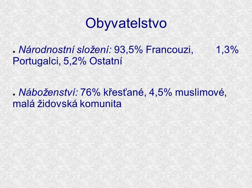 Obyvatelstvo ● Národnostní složení: 93,5% Francouzi, 1,3% Portugalci, 5,2% Ostatní ● Náboženství: 76% křesťané, 4,5% muslimové, malá židovská komunita