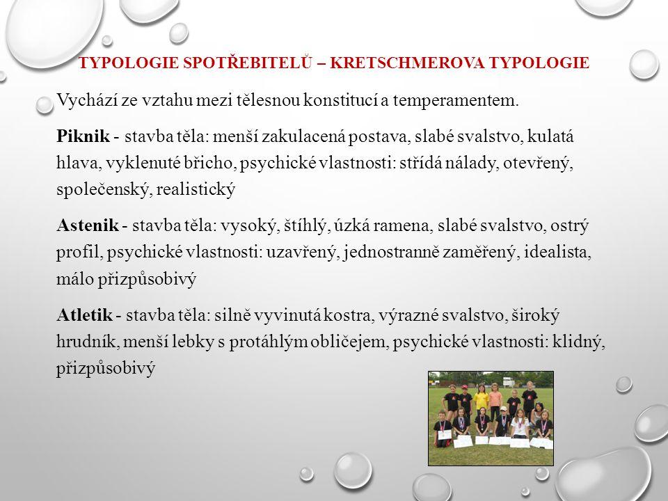 TYPOLOGIE SPOTŘEBITELŮ – KRETSCHMEROVA TYPOLOGIE Vychází ze vztahu mezi tělesnou konstitucí a temperamentem. Piknik - stavba těla: menší zakulacená po