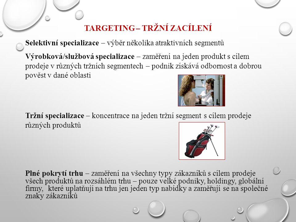 TARGETING – TRŽNÍ ZACÍLENÍ Selektivní specializace – výběr několika atraktivních segmentů Výrobková/službová specializace – zaměření na jeden produkt