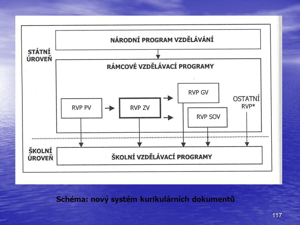 117 Schéma: nový systém kurikulárních dokumentů