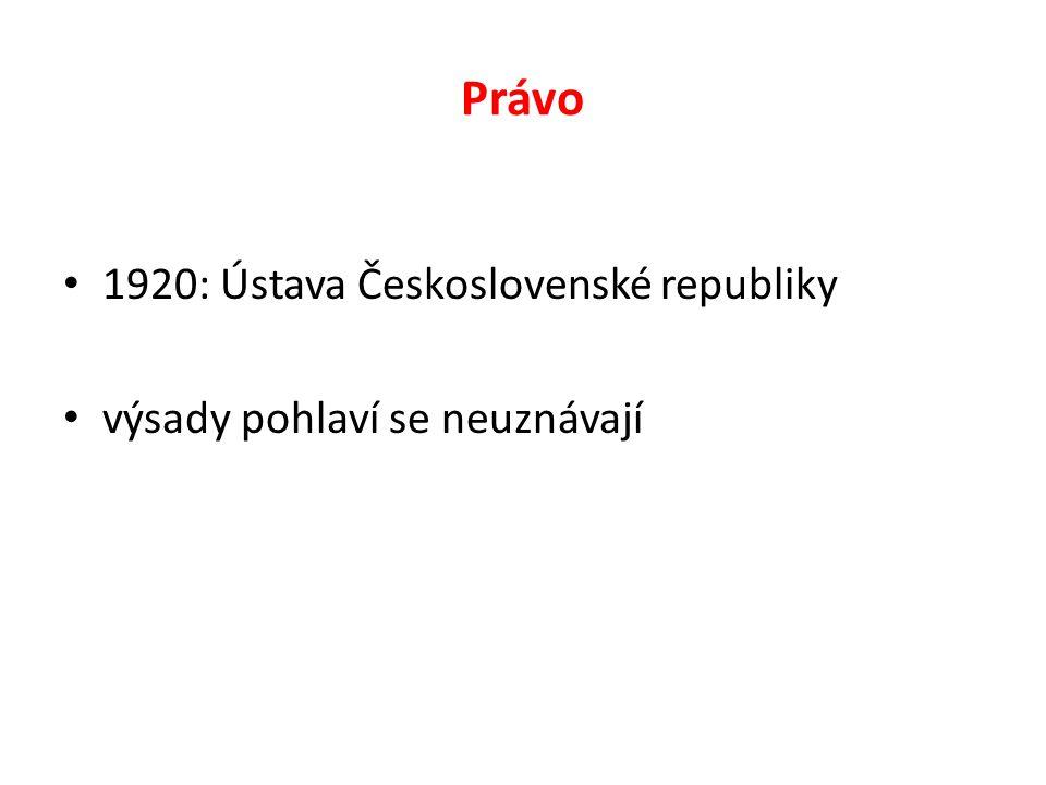 Právo 1920: Ústava Československé republiky výsady pohlaví se neuznávají