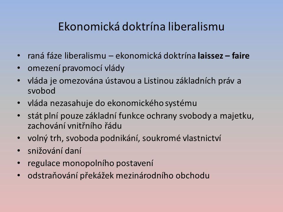 Ekonomická doktrína liberalismu raná fáze liberalismu – ekonomická doktrína laissez – faire omezení pravomocí vlády vláda je omezována ústavou a Listi