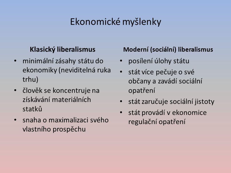 Ekonomické myšlenky Klasický liberalismus minimální zásahy státu do ekonomiky (neviditelná ruka trhu) člověk se koncentruje na získávání materiálních