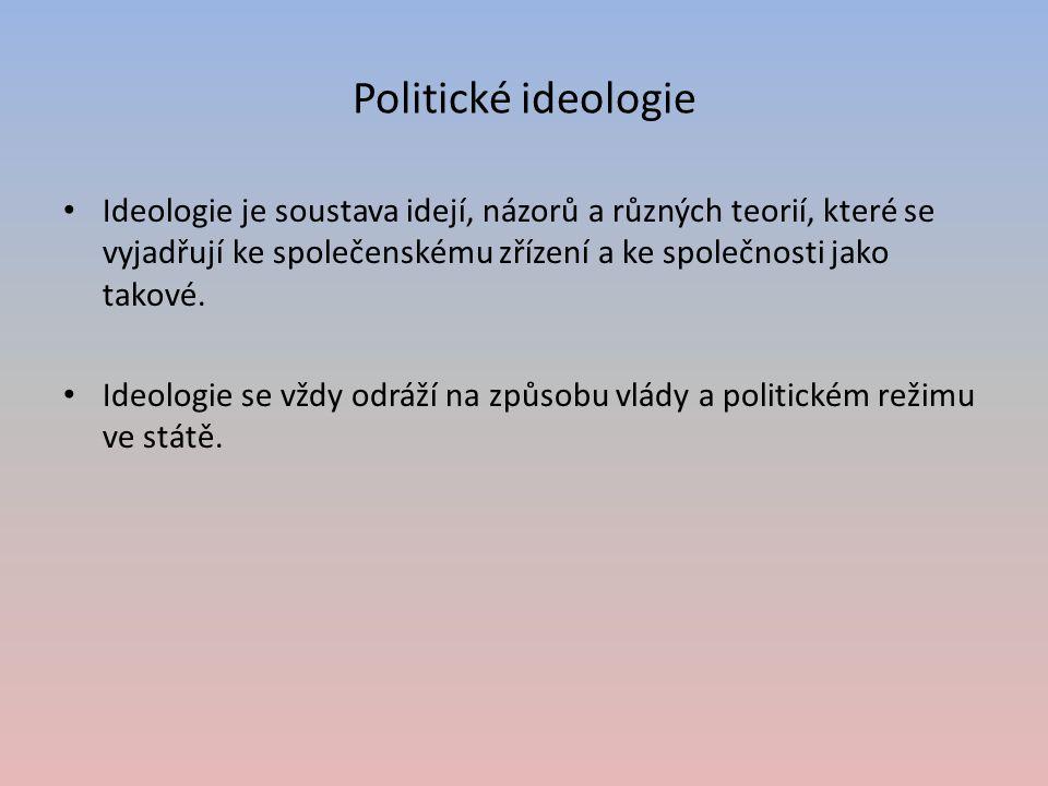 Politické ideologie Ideologie je soustava idejí, názorů a různých teorií, které se vyjadřují ke společenskému zřízení a ke společnosti jako takové. Id