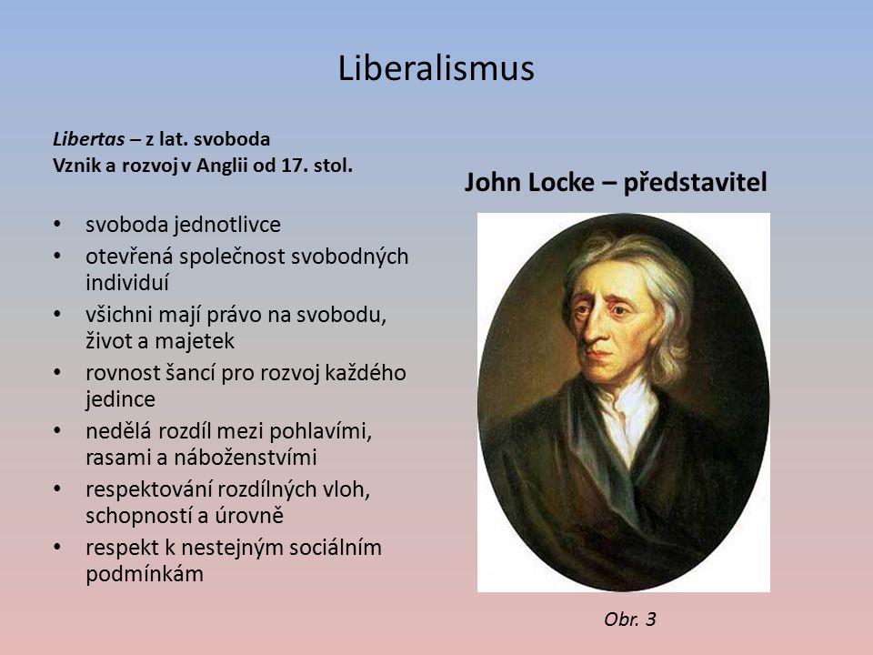Liberalismus Libertas – z lat. svoboda Vznik a rozvoj v Anglii od 17. stol. svoboda jednotlivce otevřená společnost svobodných individuí všichni mají