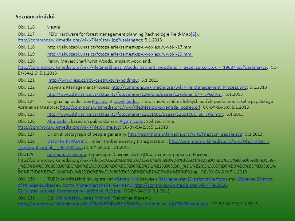 Seznam obrázků Obr. 116vlastní Obr.