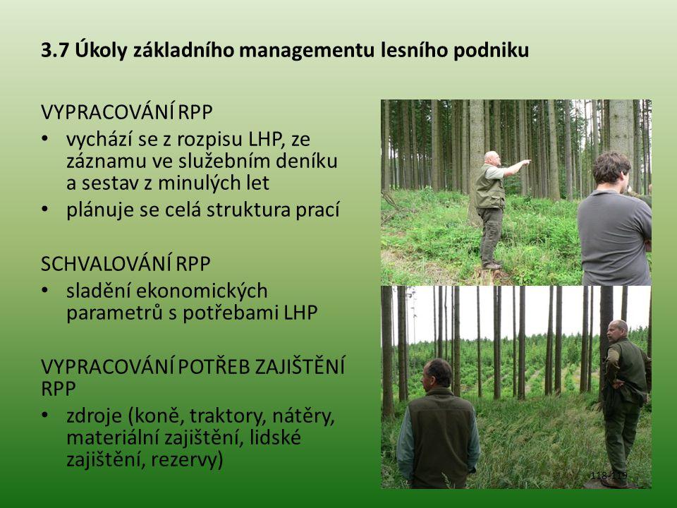 3.7 Úkoly základního managementu lesního podniku VYPRACOVÁNÍ RPP vychází se z rozpisu LHP, ze záznamu ve služebním deníku a sestav z minulých let plánuje se celá struktura prací SCHVALOVÁNÍ RPP sladění ekonomických parametrů s potřebami LHP VYPRACOVÁNÍ POTŘEB ZAJIŠTĚNÍ RPP zdroje (koně, traktory, nátěry, materiální zajištění, lidské zajištění, rezervy) 118-119