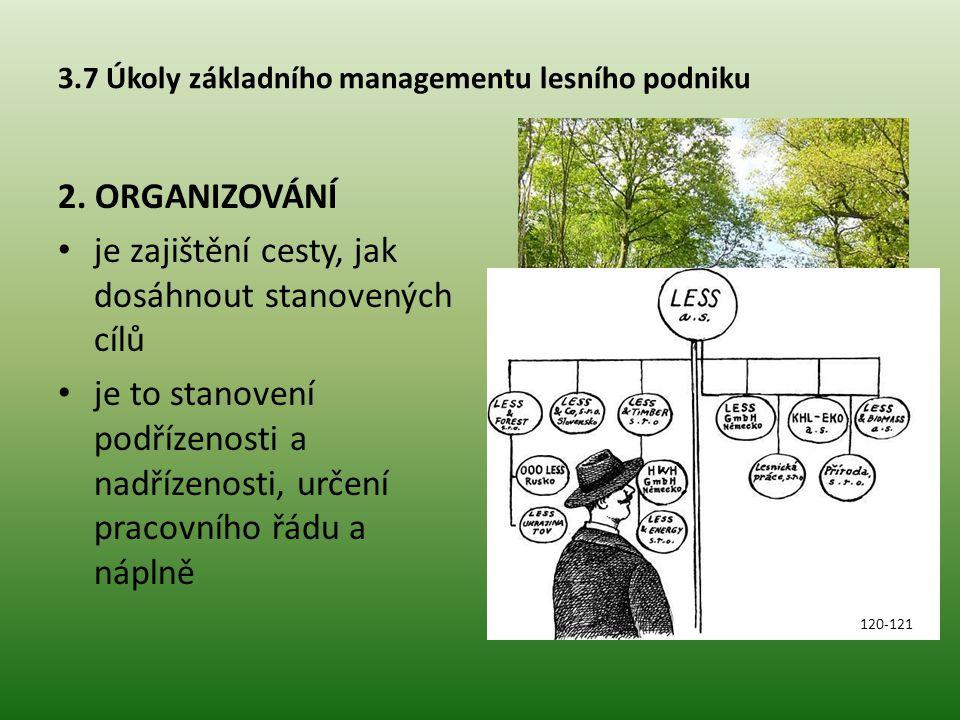 3.7 Úkoly základního managementu lesního podniku 3.