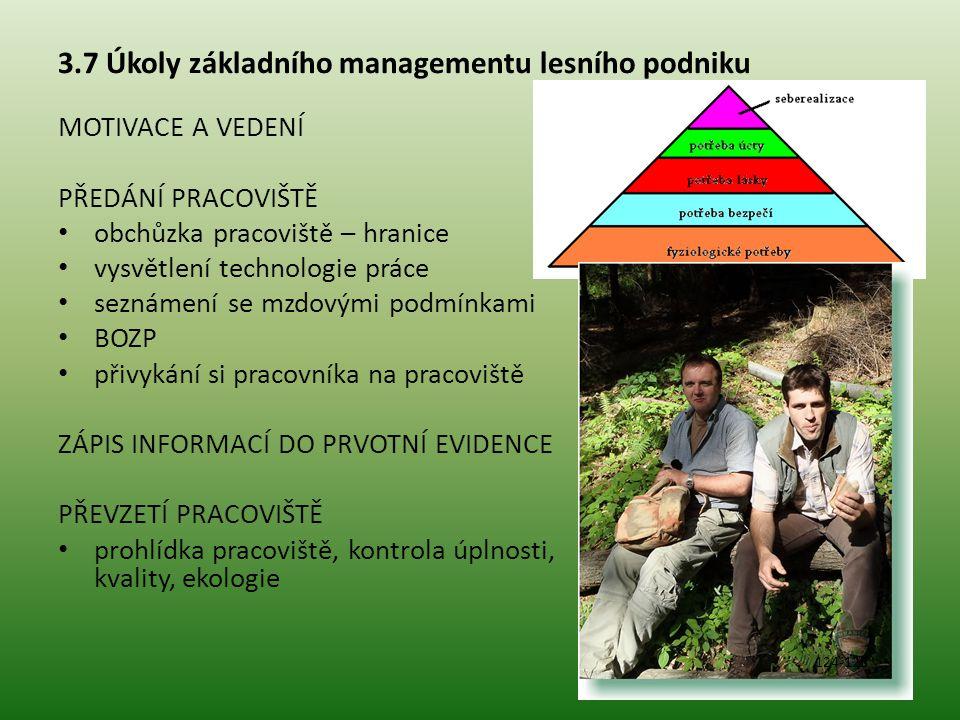 3.7 Úkoly základního managementu lesního podniku MOTIVACE A VEDENÍ PŘEDÁNÍ PRACOVIŠTĚ obchůzka pracoviště – hranice vysvětlení technologie práce seznámení se mzdovými podmínkami BOZP přivykání si pracovníka na pracoviště ZÁPIS INFORMACÍ DO PRVOTNÍ EVIDENCE PŘEVZETÍ PRACOVIŠTĚ prohlídka pracoviště, kontrola úplnosti, kvality, ekologie 124-125