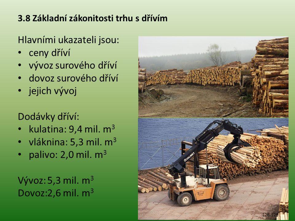 3.8 Základní zákonitosti trhu s dřívím Hlavními ukazateli jsou: ceny dříví vývoz surového dříví dovoz surového dříví jejich vývoj Dodávky dříví: kulatina: 9,4 mil.