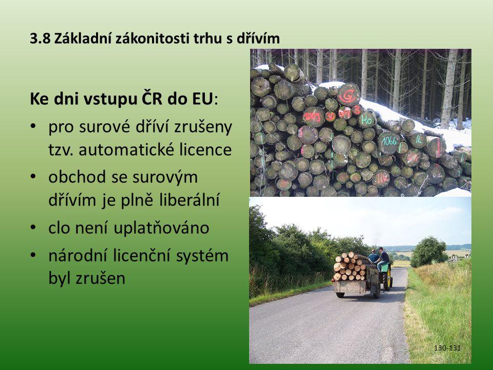 3.8 Základní zákonitosti trhu s dřívím Ke dni vstupu ČR do EU: pro surové dříví zrušeny tzv.