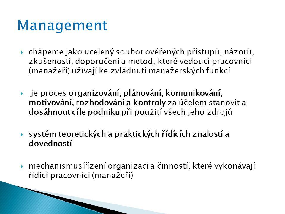  chápeme jako ucelený soubor ověřených přístupů, názorů, zkušeností, doporučení a metod, které vedoucí pracovníci (manažeři) užívají ke zvládnutí manažerských funkcí  je proces organizování, plánování, komunikování, motivování, rozhodování a kontroly za účelem stanovit a dosáhnout cíle podniku při použití všech jeho zdrojů  systém teoretických a praktických řídících znalostí a dovedností  mechanismus řízení organizací a činností, které vykonávají řídící pracovníci (manažeři)