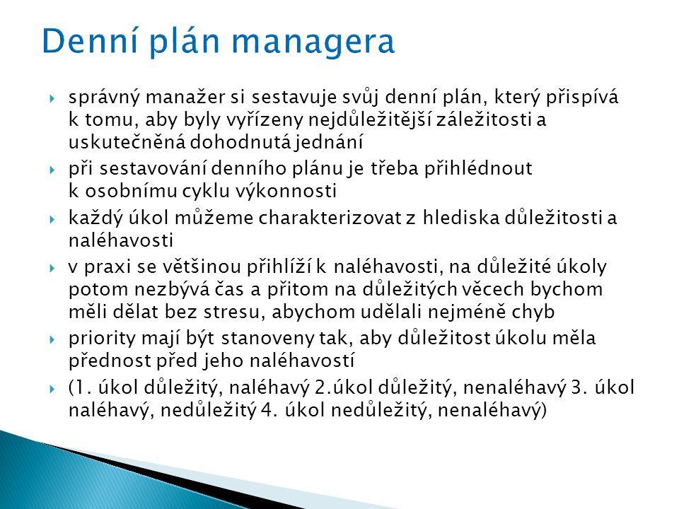  správný manažer si sestavuje svůj denní plán, který přispívá k tomu, aby byly vyřízeny nejdůležitější záležitosti a uskutečněná dohodnutá jednání 