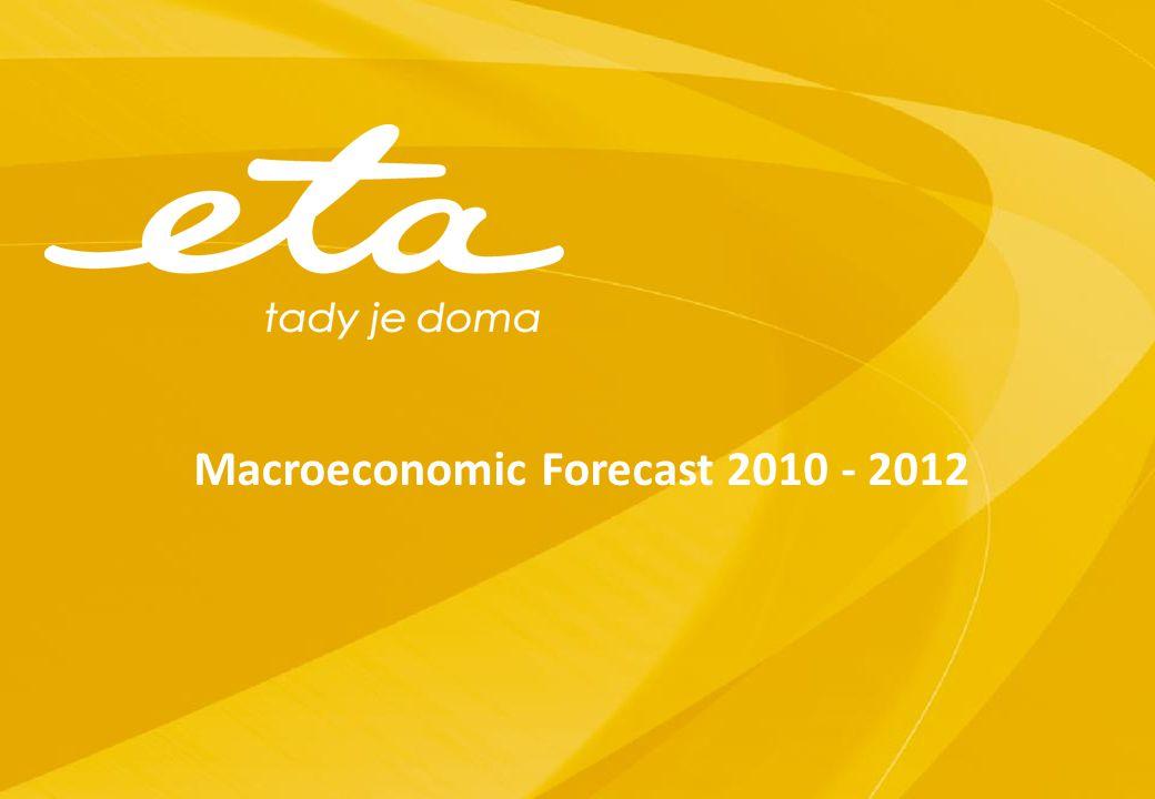 Macroeconomic Forecast 2010 - 2012