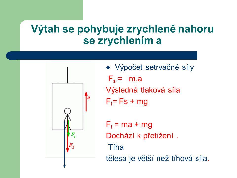 Výtah se pohybuje zrychleně nahoru se zrychlením a Výpočet setrvačné síly F s = m.a Výsledná tlaková síla F t = Fs + mg F t = ma + mg Dochází k přetíž