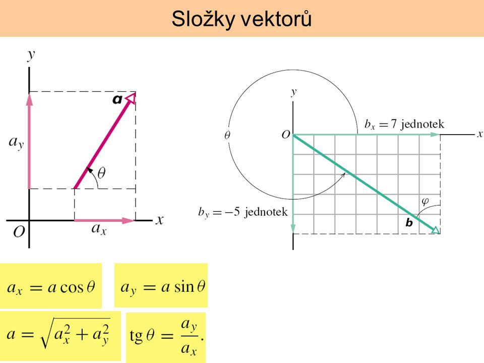 Složky vektorů