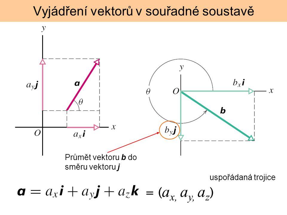Vyjádření vektorů v souřadné soustavě Průmět vektoru b do směru vektoru j = ( a x, a y, a z ) uspořádaná trojice