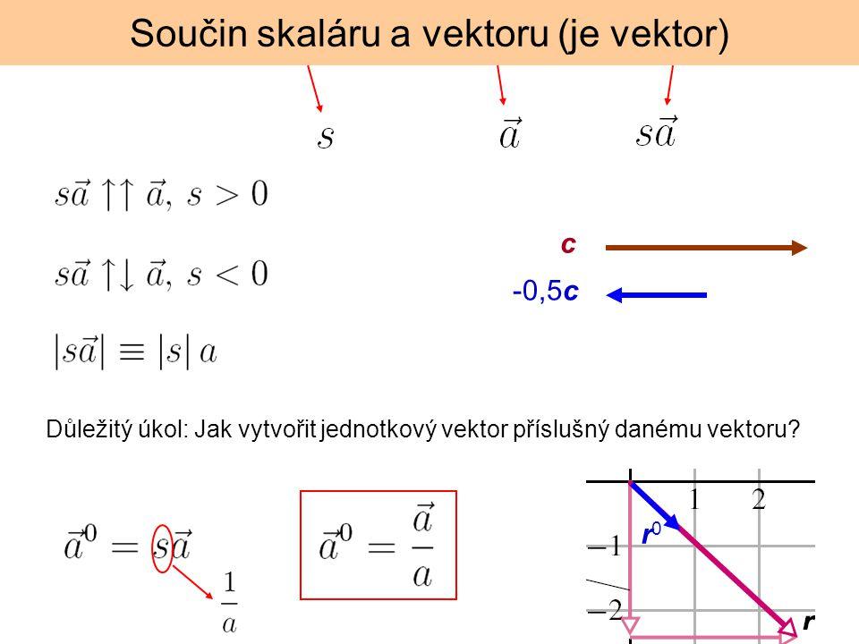 Součin skaláru a vektoru (je vektor) Důležitý úkol: Jak vytvořit jednotkový vektor příslušný danému vektoru? c -0,5c r0r0