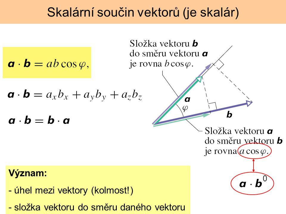 Význam: - úhel mezi vektory (kolmost!) - složka vektoru do směru daného vektoru Skalární součin vektorů (je skalár) 0