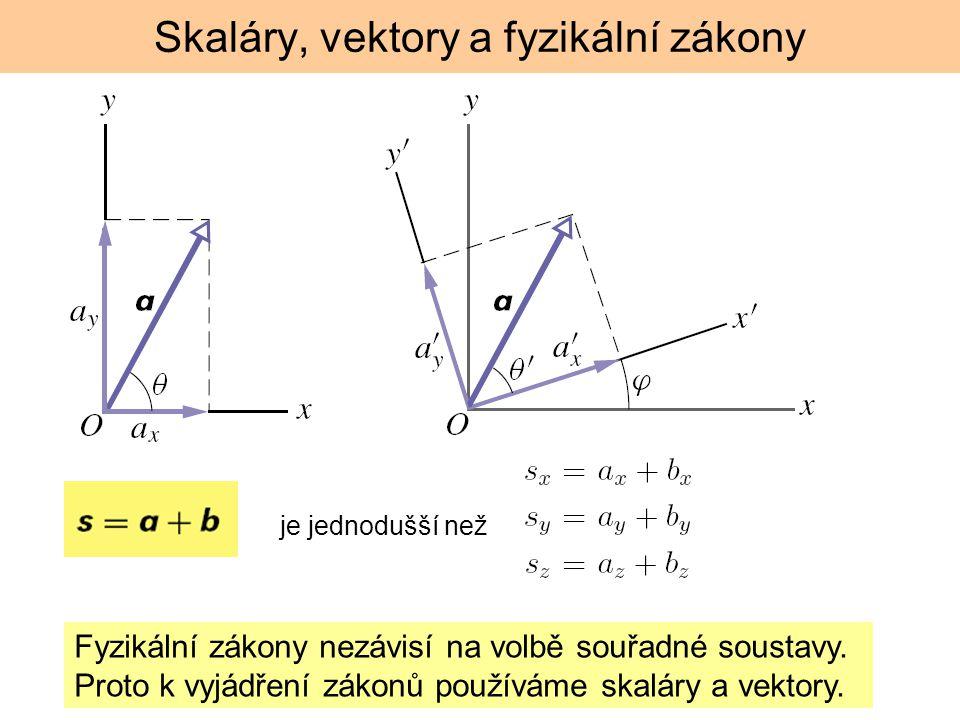 Skaláry, vektory a fyzikální zákony Fyzikální zákony nezávisí na volbě souřadné soustavy. Proto k vyjádření zákonů používáme skaláry a vektory. je jed