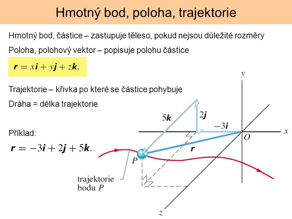 Hmotný bod, poloha, trajektorie Hmotný bod, částice – zastupuje těleso, pokud nejsou důležité rozměry Poloha, polohový vektor – popisuje polohu částic