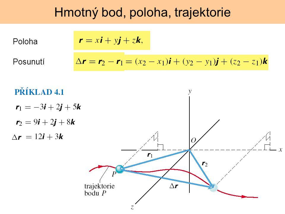 Hmotný bod, poloha, trajektorie Poloha Posunutí