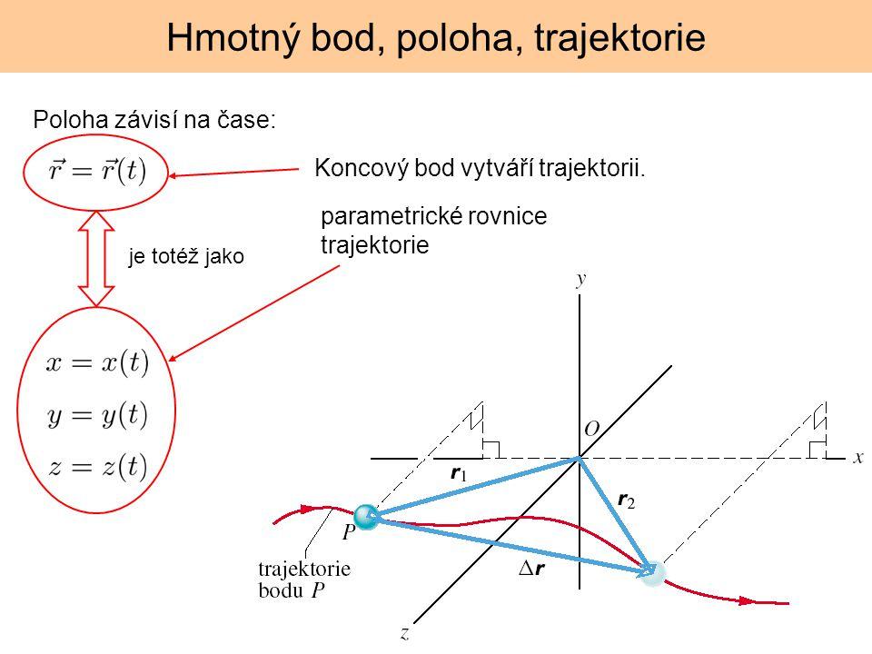 Hmotný bod, poloha, trajektorie Poloha závisí na čase: je totéž jako Koncový bod vytváří trajektorii.