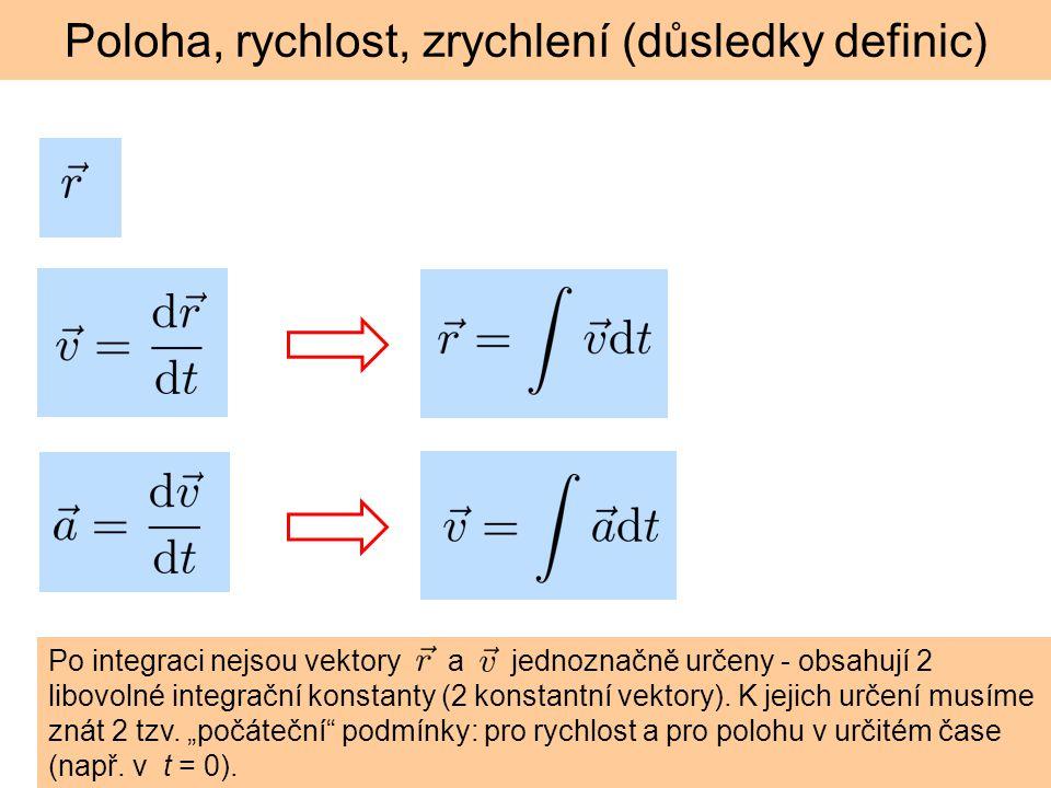 Poloha, rychlost, zrychlení (důsledky definic) Po integraci nejsou vektory a jednoznačně určeny - obsahují 2 libovolné integrační konstanty (2 konstan